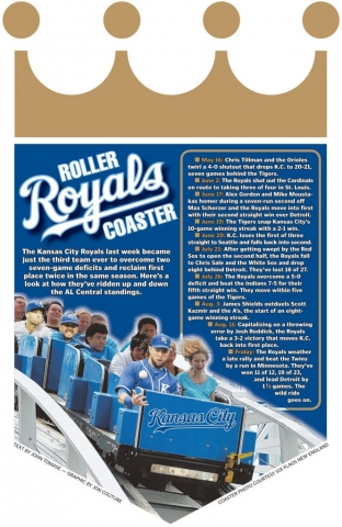 Aug. 17, 2014 -- Roller Coaster Royals