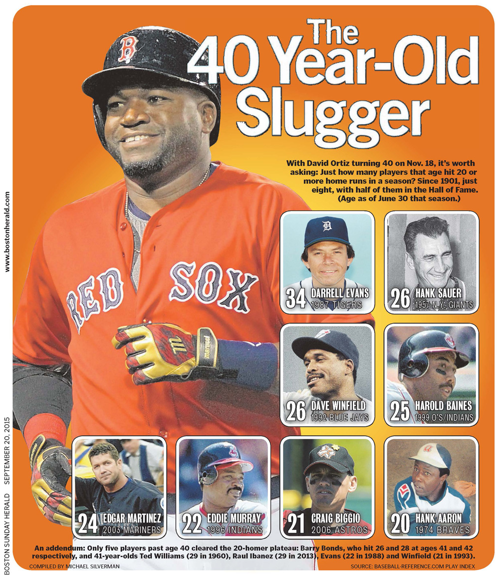 Sept. 20, 2015 -- The 40-Year-Old Slugger