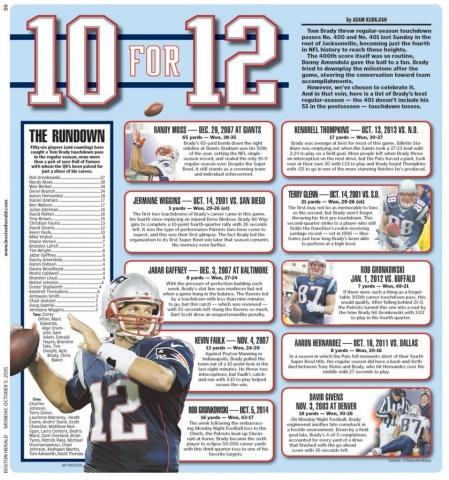 Oct. 10, 2015 -- Best of Tom Brady's First 401 Touchdowns