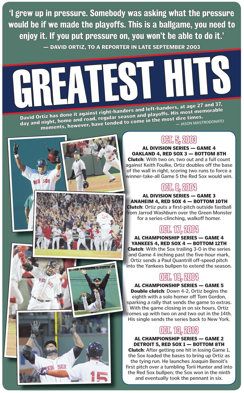 March 31, 2016 -- David Ortiz's Greatest Hits