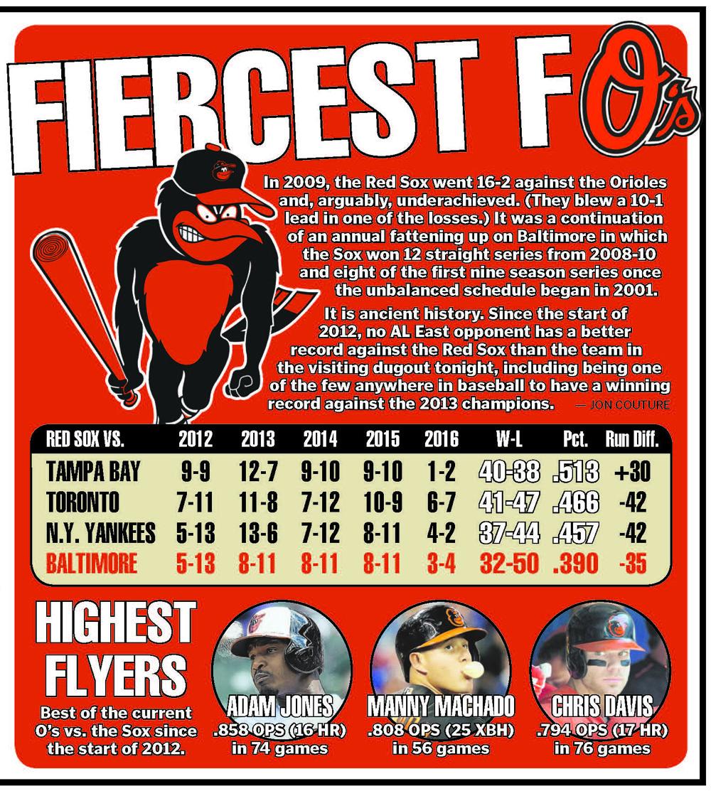 June 14, 2016 -- Fiercest F 'O's'