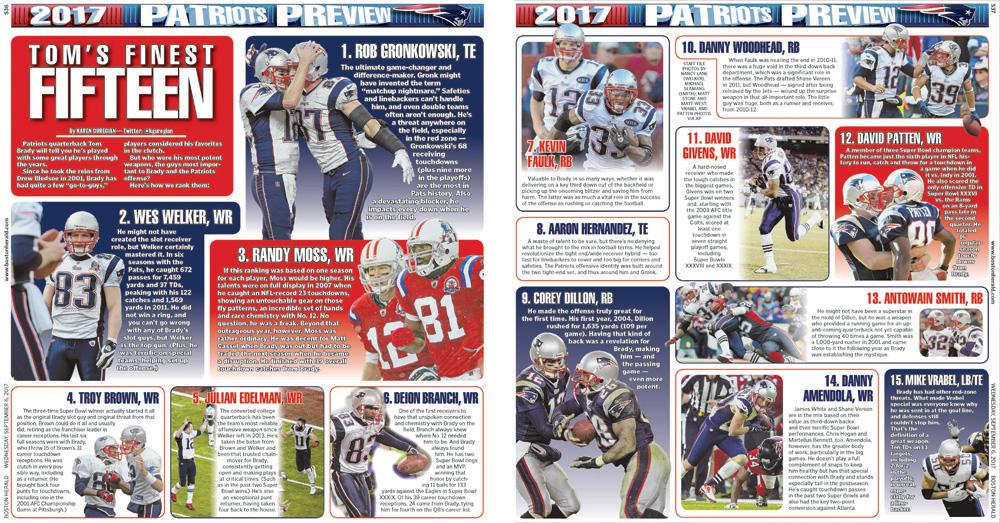 Sept. 6, 2017 -- Tom Brady's Fifteen Best Receivers